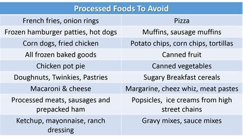 list  foods  avoid gout details