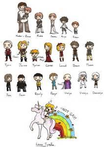 deviantART Game of Thrones Characters