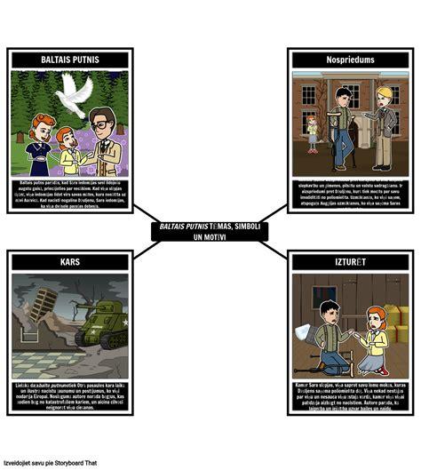 Balto Putnu Tēmas, Simboli, Motīvi Storyboard by lv-examples