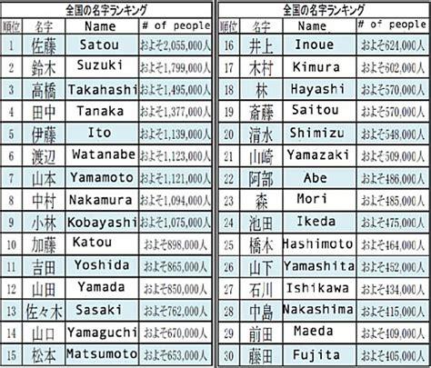 couverture siege auto nom japonais taupier sur la