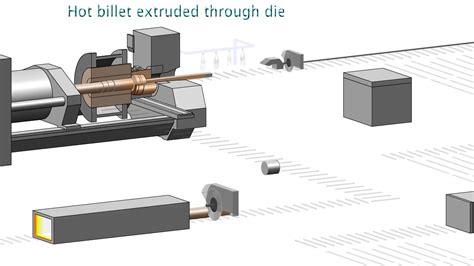 1 metal tubing animation of aluminium extrusion process