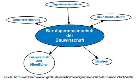 bg bau bauherrenauskunft berufsgenossenschaft der bauwirtschaft definition