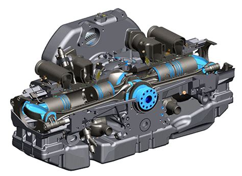 16 Different Car Engine Types