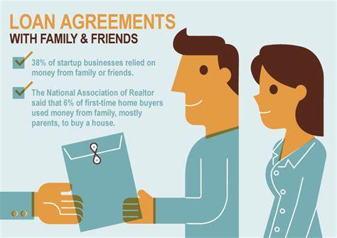 Family Loan Agreements: Lending Money to Family & Friends