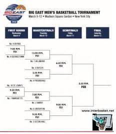 2017 Basketball Big East Tournament Bracket
