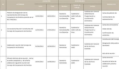 tabla de seguimiento de actividades directrices planes