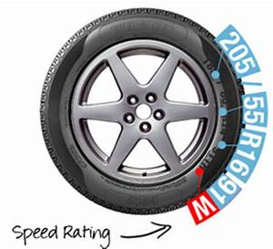 Tyre Speed Rating Ratings Explained Blackcircles Com