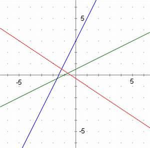 Höhe Vom Dreieck Berechnen : mp forum gleichung der h he eines dreiecks berechnen ~ Themetempest.com Abrechnung