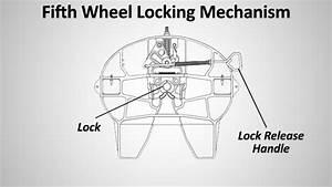 32 Fifth Wheel Parts Diagram
