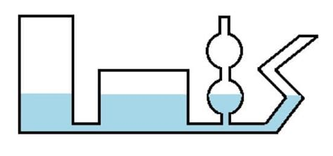teoria dei vasi comunicanti principio dei vasi comunicanti
