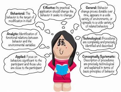 Aba Behavior Analysis Applied Autism Principles Behavioral