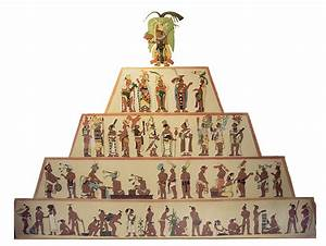 Religion & Social Structure - Aztec, Inca, and Maya