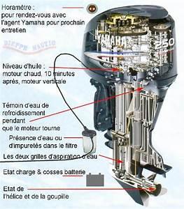 Entretien Moteur Hors Bord Yamaha 4 Temps : 302 found ~ Medecine-chirurgie-esthetiques.com Avis de Voitures
