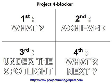 4 Blocker Template by How To Write A Project 4 Blocker The Project Manager Pad