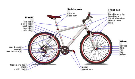 Bicycle Parts French