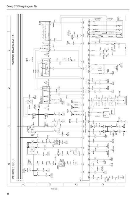 Volvo Wiring Diagram