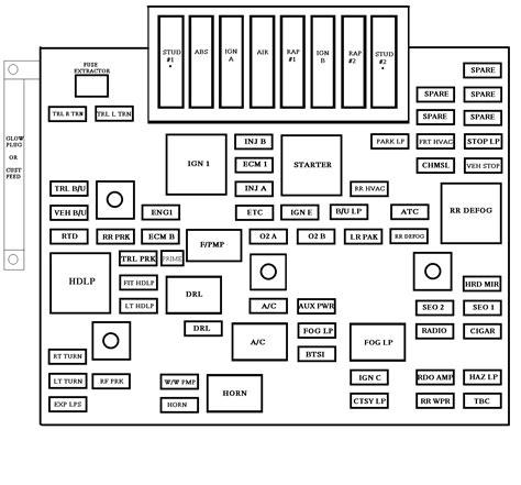 2002 Chevrolet Impala Fuse Box Diagram by Chevrolet Avalanche 2001 2002 Fuse Box Diagram