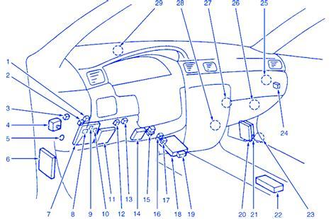 nissan elgrand 2001 the dash fuse box block circuit breaker diagram 187 carfusebox