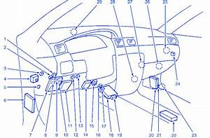 Nissan Elgrand 2001 Under The Dash Fuse Box  Block Circuit Breaker Diagram  U00bb Carfusebox