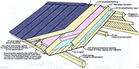 how to insulate a pole barn - Roof Condensation Barrier