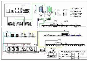 Flow Diagram For Mineral  Pure And Carbonate Water Plant