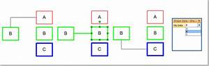 Setting Visio Shape Cell Values By Connections