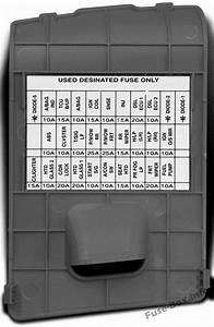 Fuse Box Diagram  U0026gt  Kia Picanto  Sa  2004