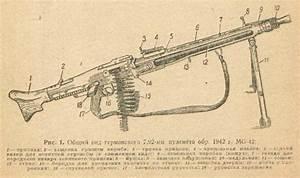 Russian Mg34  U0026 Mg42 Manuals  U2013 Forgotten Weapons