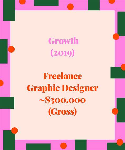 senior graphic designer salary nyc