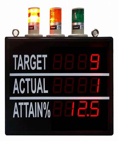 Digital Counter Led Counters Line Counting Rate