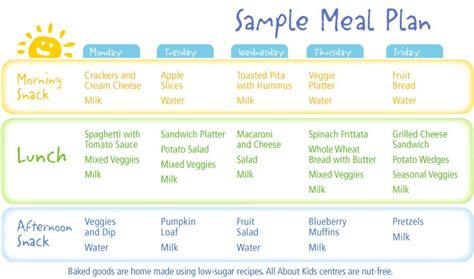 daycare sample lunch menus 30 day meal plan for 455 | 213f770a63849522cd07f979673ec693