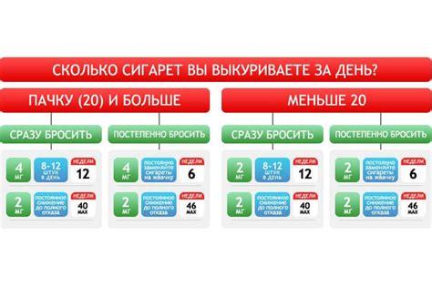 Лекарства на букву Н - instrukciya-otzyvy.ru