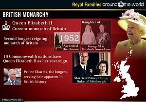 Royal Families Around The World  Royal Families Of The World