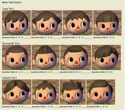 Animal Crossing City Folk Boy Hairstyles by Shoodle Hair Guide Animal Crossing City Folk