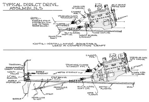 Rc Boat Props Explained by Drawing Of A Typical Direct Drive Inboard Boat Assembly