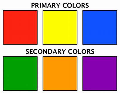 Primary Colors Secondary Chart Colours Mixing Clip