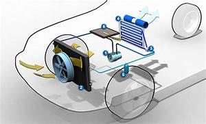 Reparation Tuyau De Climatisation Auto : fonctionnement de la climatisation automobile euromaster ~ Medecine-chirurgie-esthetiques.com Avis de Voitures