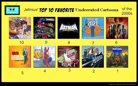Jefimus Top 10 Underrated Cartoons Of The 2000s By
