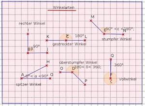 Rechter Winkel Mit Meterstab : 4teachers lehrproben unterrichtsentw rfe und unterrichtsmaterial f r lehrer und referendare ~ Watch28wear.com Haus und Dekorationen