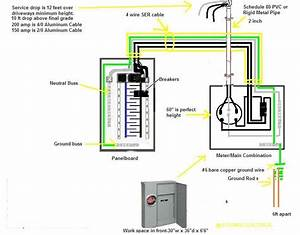 Amp Meter Base With 200 Breaker For Panel In House Wiring Diagram