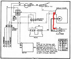 rv furnace wiring diagram rv image wiring diagram gallery wiring diagram for suburban rv furnace niegcom online on rv furnace wiring diagram