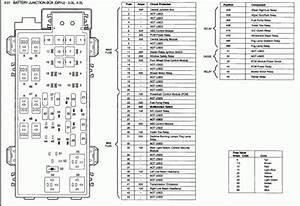 1996 Ford Ranger Fuse Box Diagram