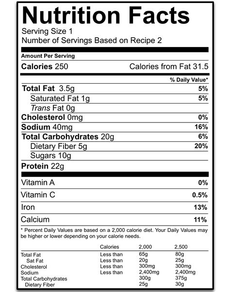 nutrition facts label template federal register food labeling nutrition labeling of autos post