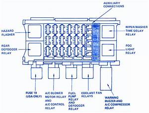 Pontiac Lemn 1998 Engine Compartment Fuse Box  Block Circuit Breaker Diagram