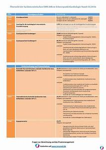 Abrechnung Ebm : kostenlose vorlagen arztpraxis teramed ~ Themetempest.com Abrechnung