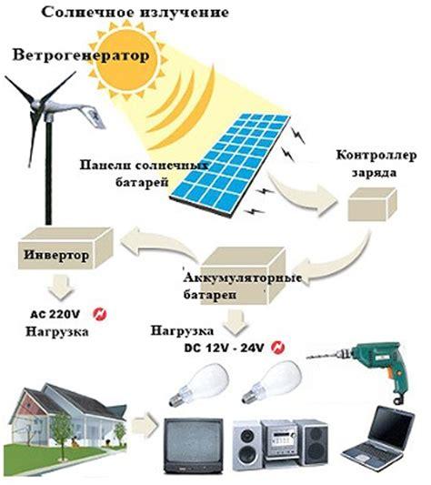 Перспективы солнечных батарей из перовскита. Новости 10 января 2018