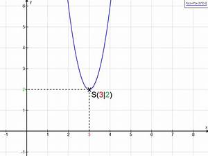 Scheitelpunkt Berechnen Parabel : wissen quadratische funktionen parabeln matheretter ~ Themetempest.com Abrechnung