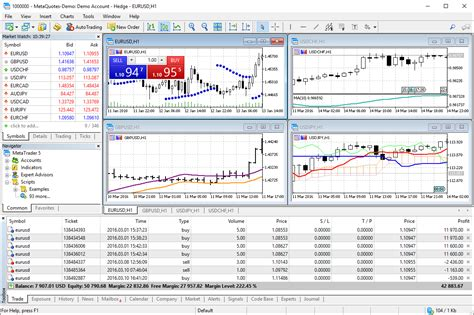 mt4 trader forex and exchange trading with metatrader 5