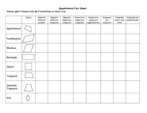 images  quadrilateral properties worksheet