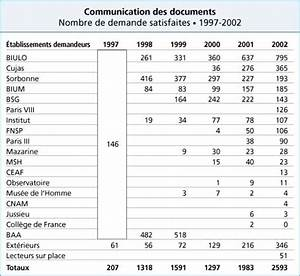 Document A Conserver : de la fourniture distance de documents la conservation partag e bulletin des biblioth ques ~ Gottalentnigeria.com Avis de Voitures